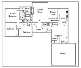 Remodeling Bathroom Permits building permits | el cajon, ca